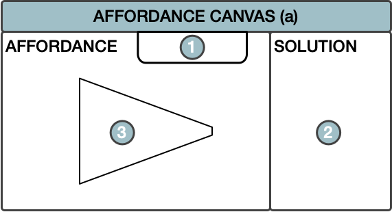 Boost your designs using the Affordance Canvas